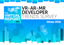 VR Industry Confident 2017 Will Be A Breakthrough Year